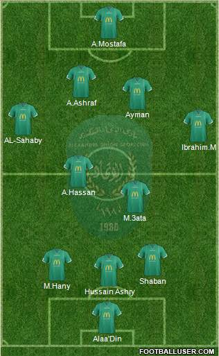 Ittihad 3-5-2 football formation