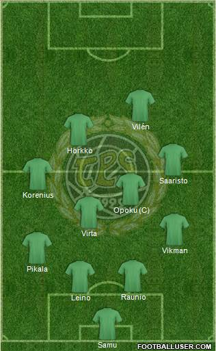 Turun Palloseura 4-4-2 football formation