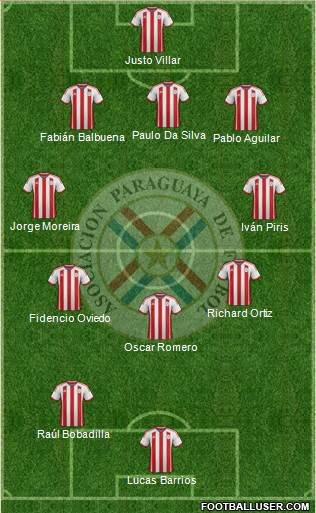 Paraguay 5-3-2 football formation