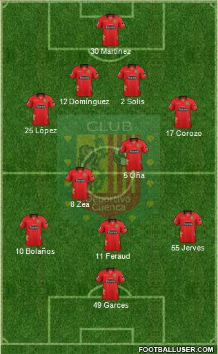 CS Deportivo Cuenca 4-2-3-1 football formation