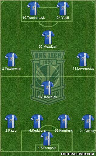 Lech Poznan 4-4-2 football formation