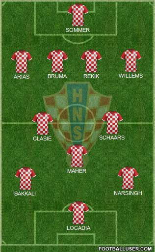 Croatia 4-3-2-1 football formation