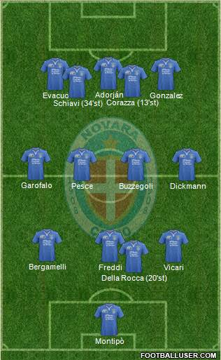 Novara 3-4-3 football formation