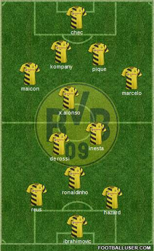 Borussia Dortmund 4-2-4 football formation
