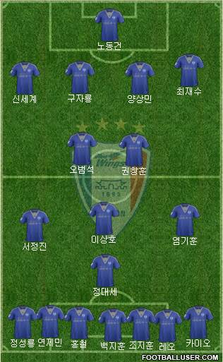 Suwon Samsung Blue Wings 4-1-3-2 football formation