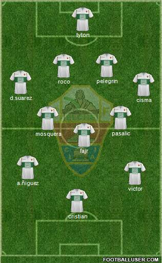 Elche C.F., S.A.D. 4-3-3 football formation