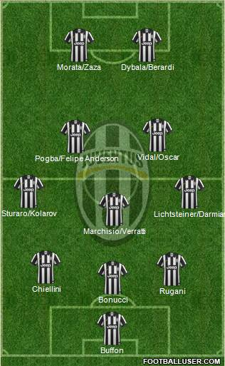 Juventus 3-5-2 football formation