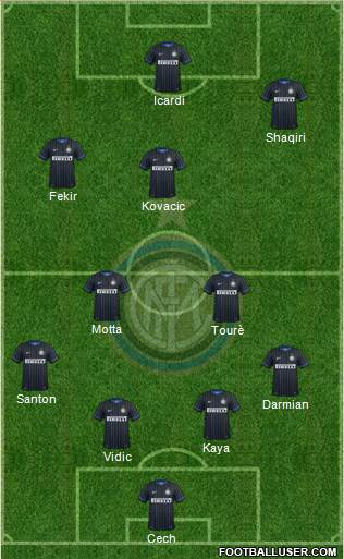 F.C. Internazionale 4-5-1 football formation