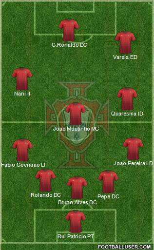 Portugal 5-3-2 football formation