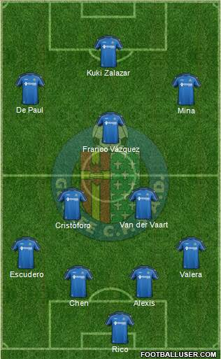 Getafe C.F., S.A.D. 4-2-1-3 football formation