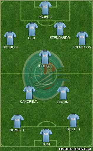 AlbinoLeffe 4-3-3 football formation