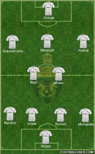 FC Kutaisi-Torpedo 3-5-1-1 football formation