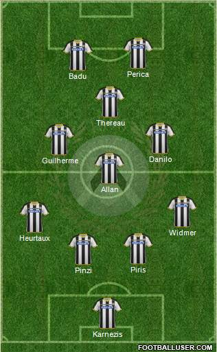 Udinese 4-2-3-1 football formation