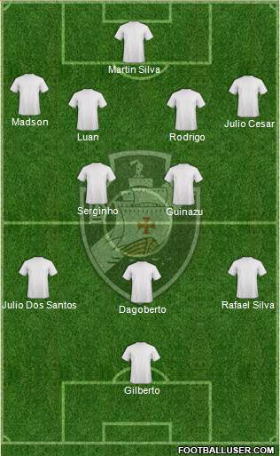 AD Vasco da Gama 4-2-3-1 football formation