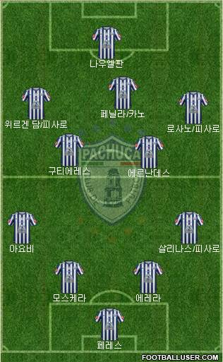 Club Deportivo Pachuca 4-4-1-1 football formation