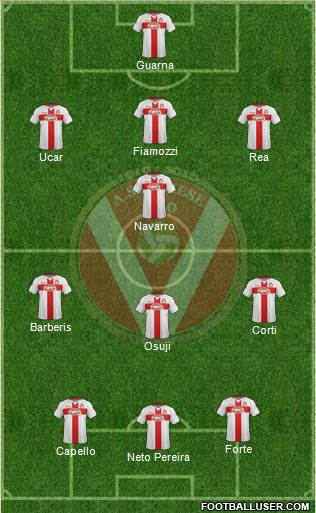 Varese 4-3-3 football formation