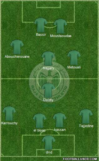 Raja Club Athletic 4-4-2 football formation