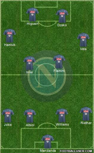 Napoli 4-2-2-2 football formation