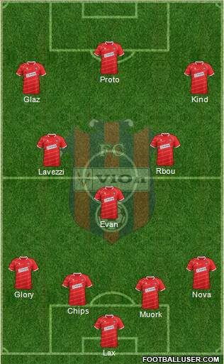 FC ViOn Zlate Moravce 4-3-3 football formation