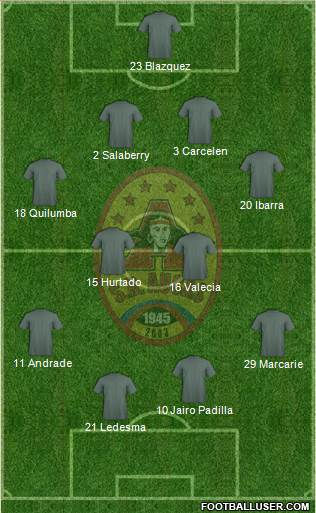 SD Aucas 3-5-2 football formation