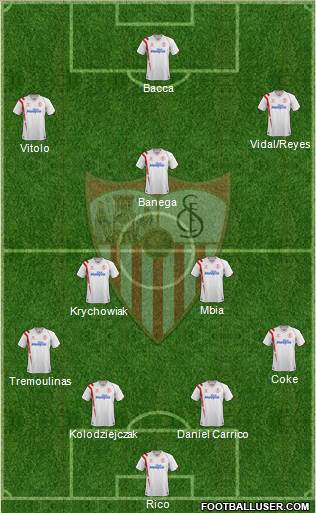 Sevilla F.C., S.A.D. 4-2-1-3 football formation