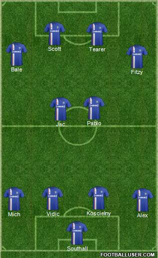 Gillingham 4-2-4 football formation