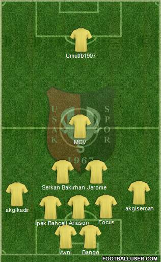 Usakspor 5-3-2 football formation
