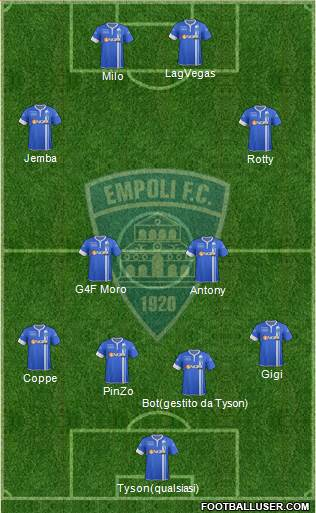 Empoli 4-4-2 football formation