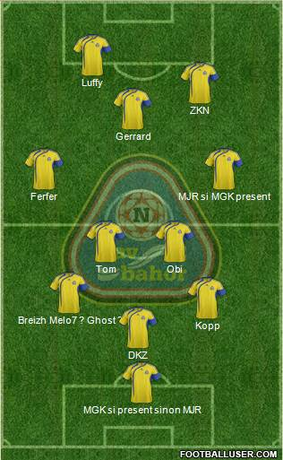 Nawbahor Namangan 3-4-3 football formation
