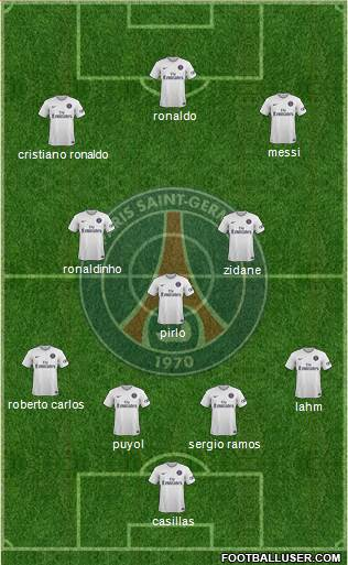 Paris Saint-Germain 4-4-1-1 football formation