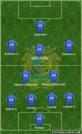 C.F. Fuenlabrada 4-2-3-1 football formation