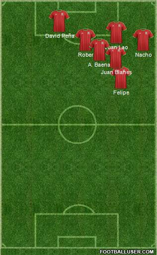 Wales 3-5-2 football formation