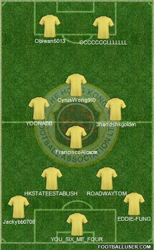 Hong Kong League XI 4-4-2 football formation