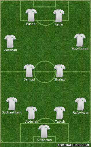 Saudi Arabia 4-2-2-2 football formation