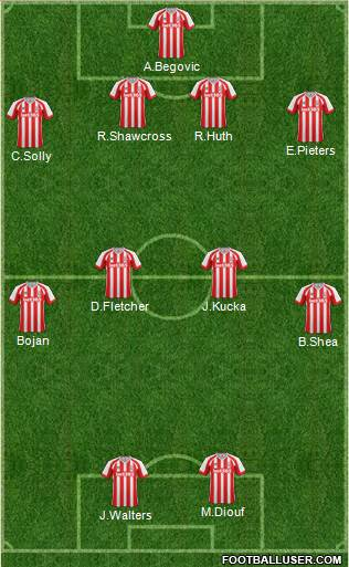 Stoke City 4-4-2 football formation
