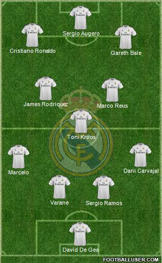 Real Madrid C.F. 4-4-1-1 football formation