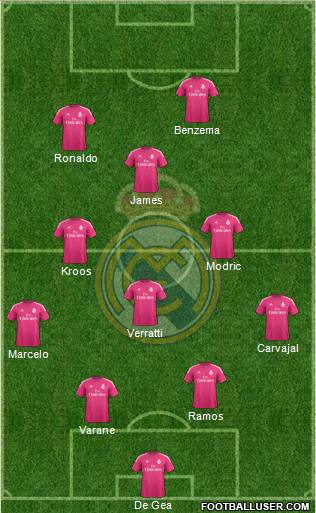 Real Madrid C.F. 3-4-1-2 football formation