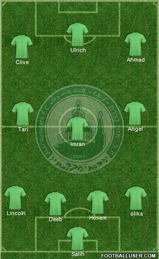 Maccabi Ahi Nazareth 4-3-3 football formation
