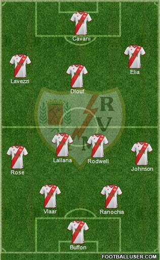 Rayo Vallecano de Madrid S.A.D. 3-5-1-1 football formation