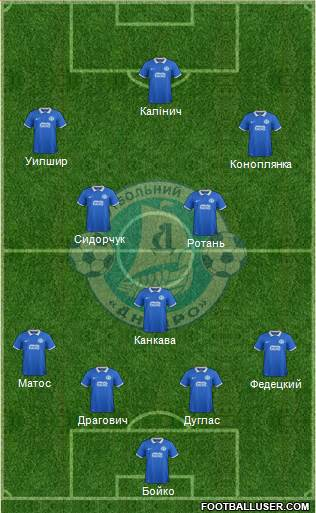 Dnipro Dnipropetrovsk 4-1-2-3 football formation
