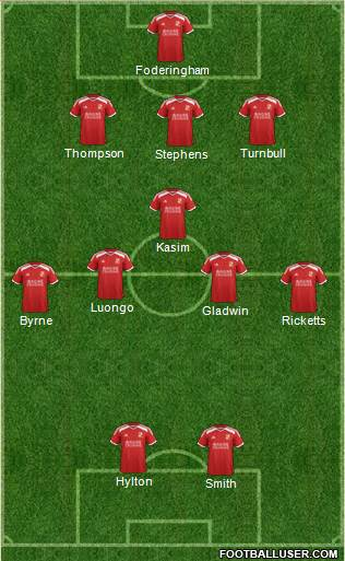 Swindon Town 3-5-2 football formation