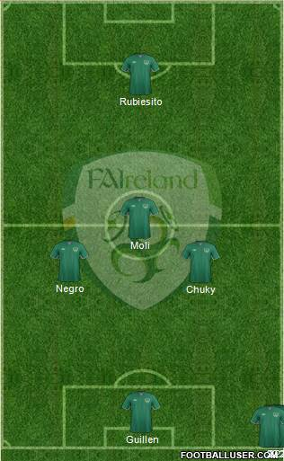 Ireland 3-5-2 football formation