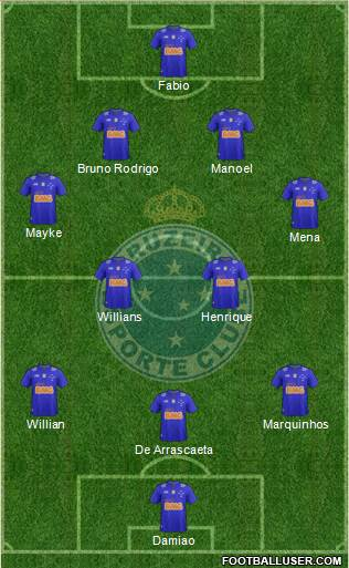 Cruzeiro EC 4-1-4-1 football formation