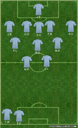 New South Wales Institute of Sport 5-3-2 football formation