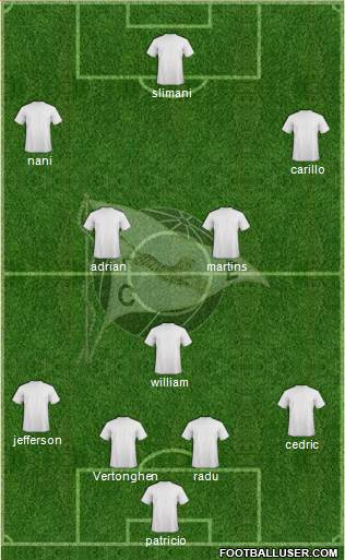 Sporting Clube de Espinho 4-1-2-3 football formation