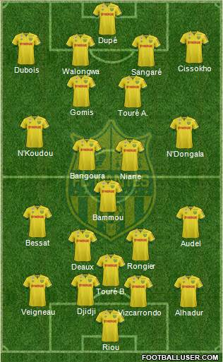 FC Nantes 4-3-2-1 football formation