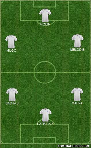 England 4-5-1 football formation