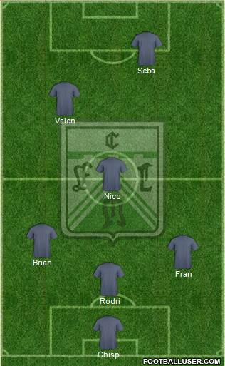 Ferro Carril Oeste 3-4-3 football formation