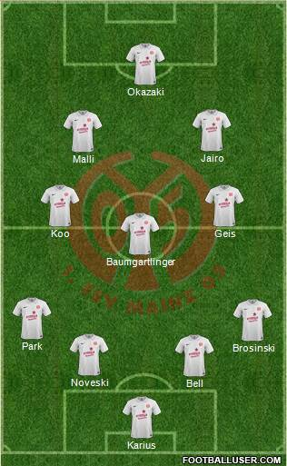 1.FSV Mainz 05 4-3-2-1 football formation