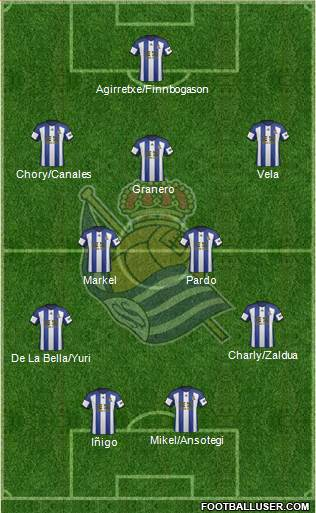Real Sociedad S.A.D. 4-1-2-3 football formation
